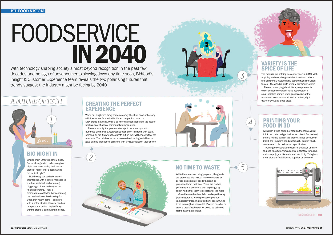 Bidfood's 2040 foodservice vision