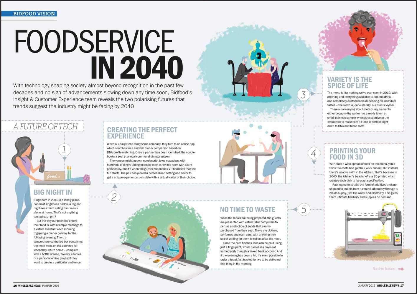 Bidfood's 2040 foodservice vision